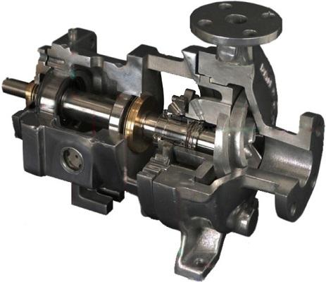 ANSI Centrifugal Pump